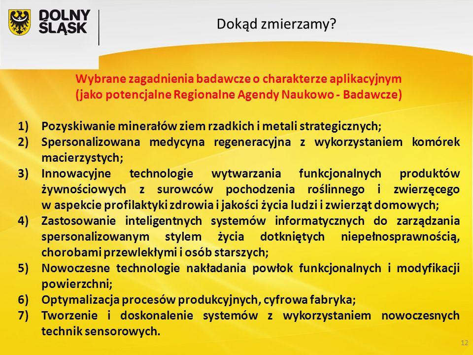 12 Wybrane zagadnienia badawcze o charakterze aplikacyjnym (jako potencjalne Regionalne Agendy Naukowo - Badawcze) 1)Pozyskiwanie minerałów ziem rzadk