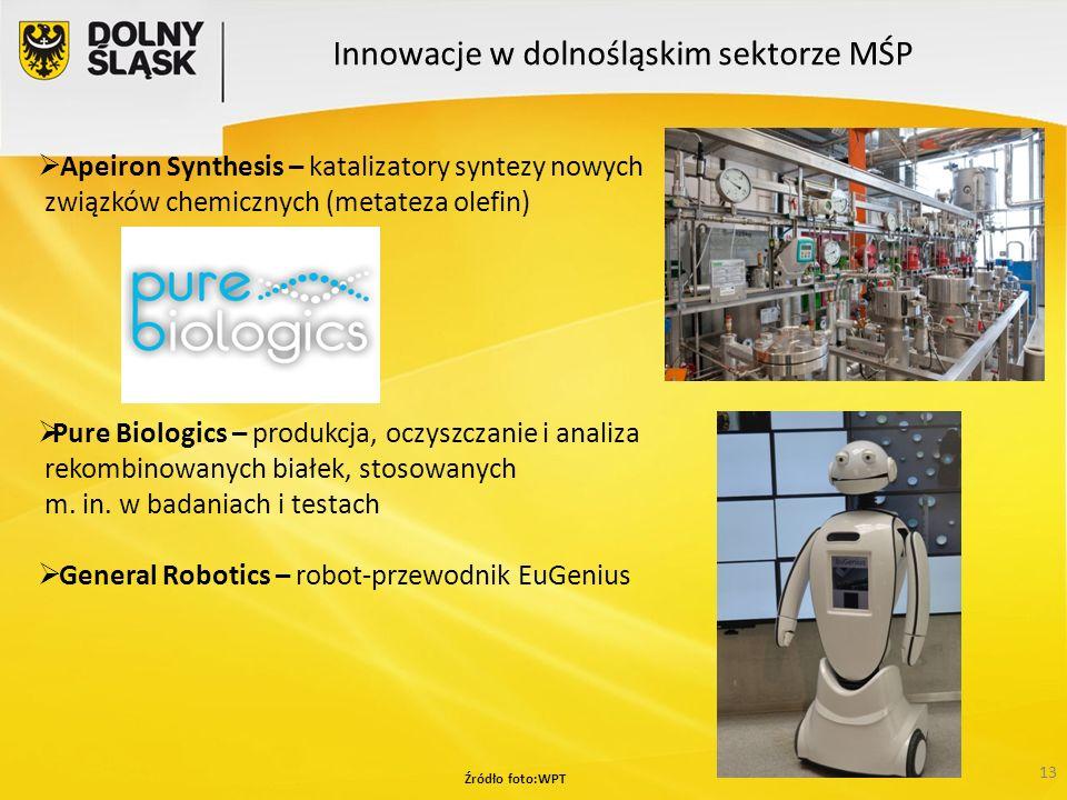 13  Apeiron Synthesis – katalizatory syntezy nowych związków chemicznych (metateza olefin)  Pure Biologics – produkcja, oczyszczanie i analiza rekom
