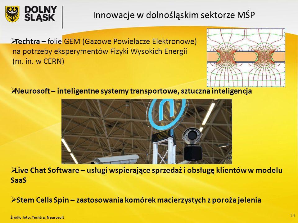 14  Techtra – folie GEM (Gazowe Powielacze Elektronowe) na potrzeby eksperymentów Fizyki Wysokich Energii (m. in. w CERN)  Neurosoft – inteligentne