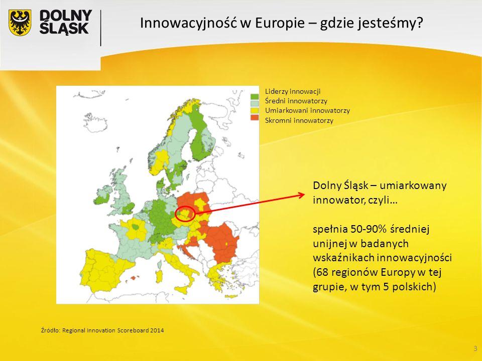 3 Liderzy innowacji Średni innowatorzy Umiarkowani innowatorzy Skromni innowatorzy Dolny Śląsk – umiarkowany innowator, czyli… spełnia 50-90% średniej