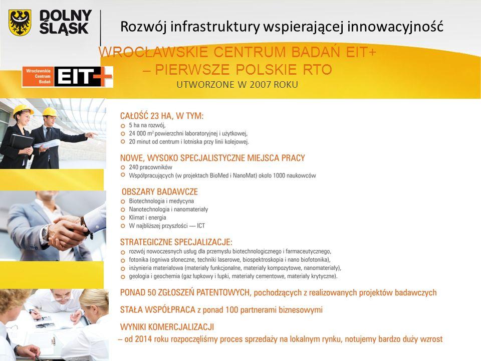 10 Wrocławski Park Technologiczny - Innopolis Wrocław 66 tys.