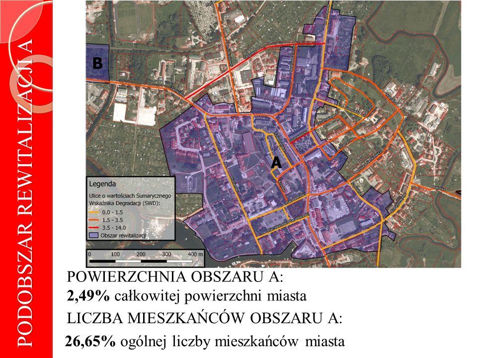 PODOBSZAR REWITALIZACJI A POWIERZCHNIA OBSZARU A: 2,49% całkowitej powierzchni miasta LICZBA MIESZKAŃCÓW OBSZARU A: 26,65% ogólnej liczby mieszkańców miasta
