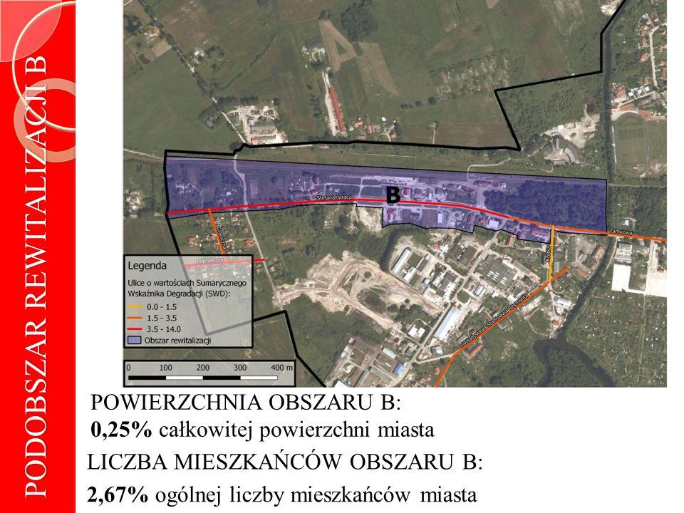 PODOBSZAR REWITALIZACJI B POWIERZCHNIA OBSZARU B: 0,25% całkowitej powierzchni miasta LICZBA MIESZKAŃCÓW OBSZARU B: 2,67% ogólnej liczby mieszkańców miasta