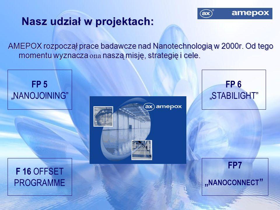 AMEPOX rozpoczął prace badawcze nad Nanotechnologią w 2000r. Od tego momentu wyznacza ona naszą misję, strategię i cele. Nasz udział w projektach: FP