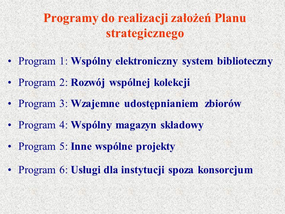 Programy do realizacji założeń Planu strategicznego Program 1: Wspólny elektroniczny system biblioteczny Program 2: Rozwój wspólnej kolekcji Program 3: Wzajemne udostępnianiem zbiorów Program 4: Wspólny magazyn składowy Program 5: Inne wspólne projekty Program 6: Usługi dla instytucji spoza konsorcjum