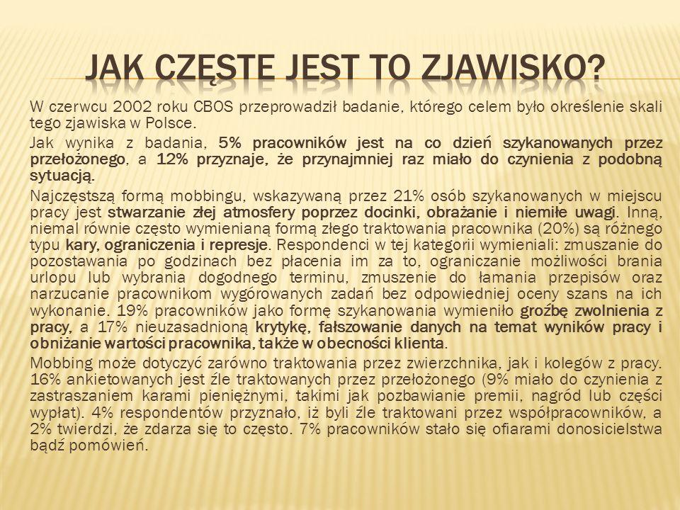 W czerwcu 2002 roku CBOS przeprowadził badanie, którego celem było określenie skali tego zjawiska w Polsce. Jak wynika z badania, 5% pracowników jest