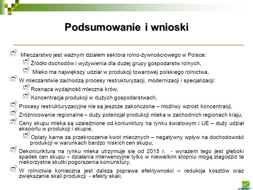 Podsumowanie i wnioski Mleczarstwo jest ważnym działem sektora rolno-żywnościowego w Polsce: Źródło dochodów i wyżywienia dla dużej grupy gospodarstw rolnych, Mleko ma największy udział w produkcji towarowej polskiego rolnictwa, W mleczarstwie zachodzą procesy restrukturyzacji, modernizacji i specjalizacji: Rosnąca wydajność mleczna krów, Koncentracja produkcji w dużych gospodarstwach, Procesy restrukturyzacyjne nie są jeszcze zakończone – możliwy wzrost koncentracji, Zróżnicowanie regionalne – duży potencjał produkcji mleka w zachodnich regionach kraju, Ceny skupu mleka są uzależnione od koniunktury na rynku światowym i UE – duży udział eksportu w produkcji i skupie, Opłaty karne za przekroczenie kwot mlecznych – negatywny wpływ na dochodowość produkcji w warunkach bardzo niskich cen skupu, Dekoniunktura na rynku mleka utrzymuje się od 2015 r.