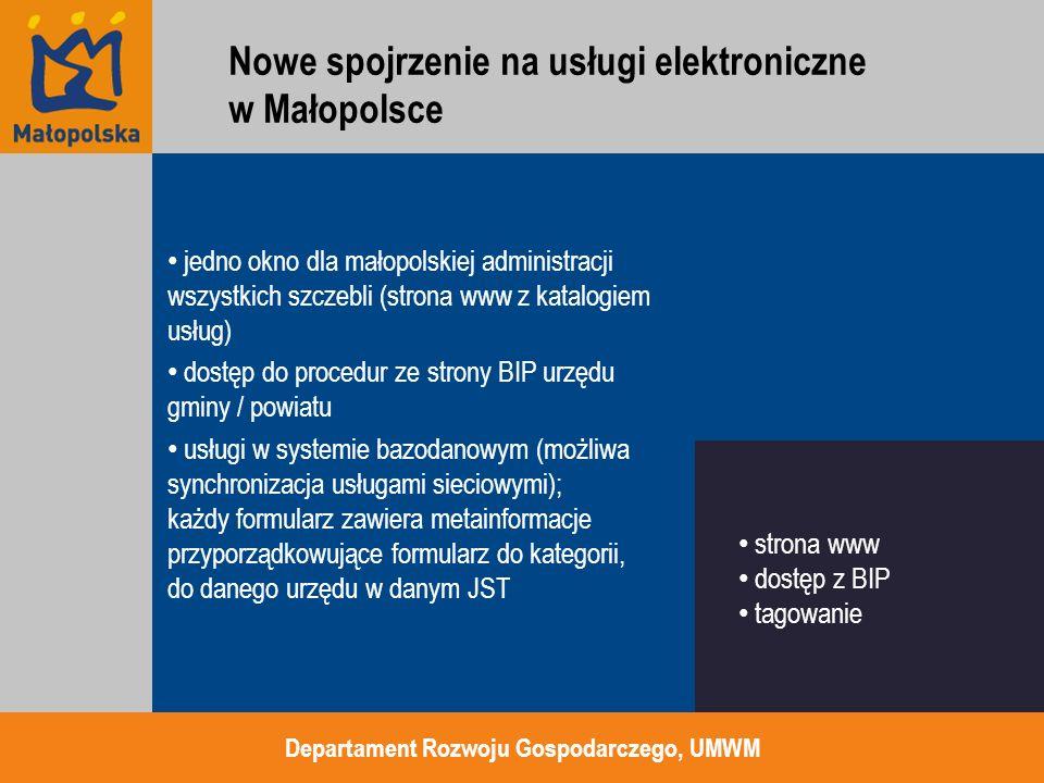 jedno okno dla małopolskiej administracji wszystkich szczebli (strona www z katalogiem usług) dostęp do procedur ze strony BIP urzędu gminy / powiatu