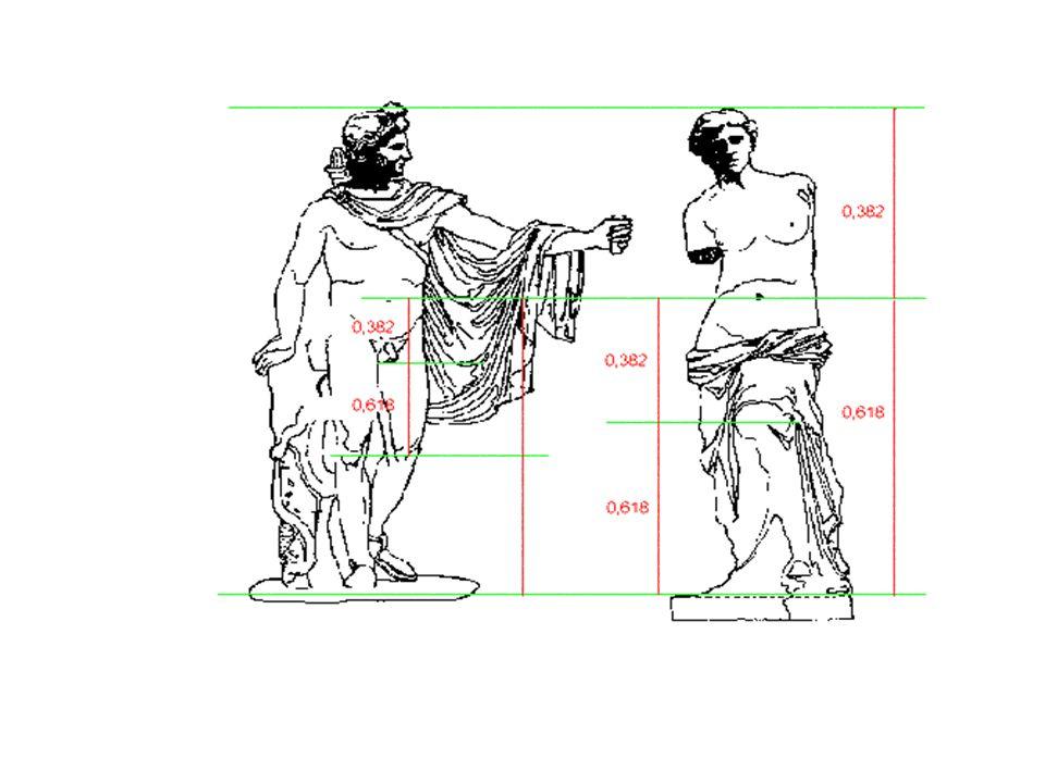 """KANON POLIKLETA Poliklet pisał: """"Piękno tkwi w proporcji nie żywiołów, lecz części ciała, to jest w proporcji palca do palca, palca do przegubu, jego"""