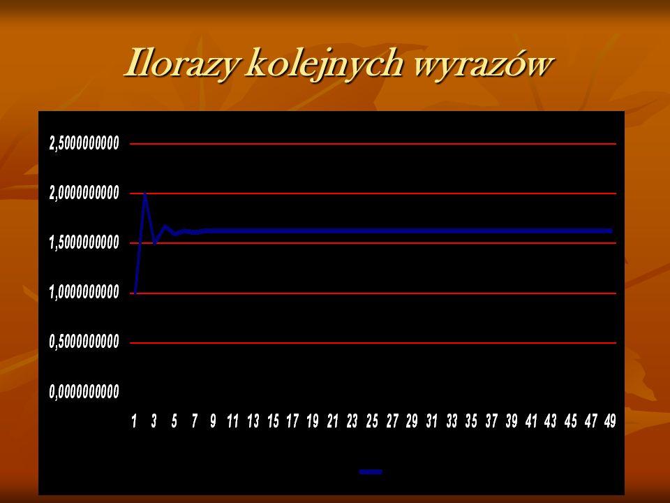 CI Ą G FIBONACCIEGO I ILORAZY KOLEJNYCH WYRAZÓW 1 ILORAZ: a(n+1)/a(n) ILORAZ: a(n+1)/a(n) Stała Fibonacciego 11,00000000001,6180339887 22,00000000001,