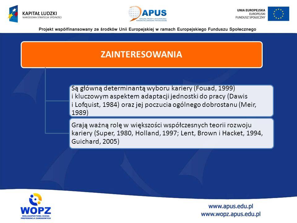 ZAINTERESOWANIA Są główną determinantą wyboru kariery (Fouad, 1999) i kluczowym aspektem adaptacji jednostki do pracy (Dawis i Lofquist, 1984) oraz jej poczucia ogólnego dobrostanu (Meir, 1989) Grają ważną rolę w większości współczesnych teorii rozwoju kariery (Super, 1980, Holland, 1997; Lent, Brown i Hacket, 1994, Guichard, 2005)