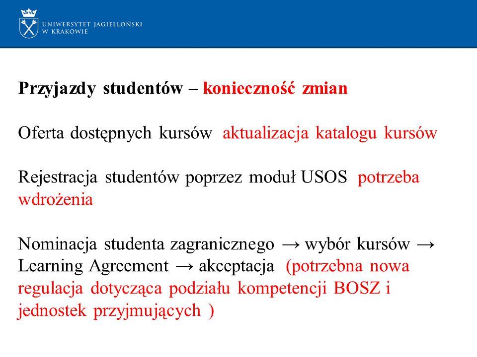 Przyjazdy studentów – konieczność zmian Oferta dostępnych kursów aktualizacja katalogu kursów Rejestracja studentów poprzez moduł USOS potrzeba wdroże