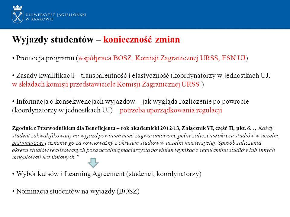 Wyjazdy studentów – konieczność zmian Promocja programu (współpraca BOSZ, Komisji Zagranicznej URSS, ESN UJ) Zasady kwalifikacji – transparentność i e