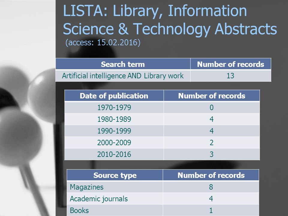LISTA: Library, Information Science & Technology Abstracts (access: 15.02.2016) Date of publicationNumber of records 1970-19790 1980-19894 1990-19994 2000-20092 2010-20163 Search termNumber of records Artificial intelligence AND Library work13 Source typeNumber of records Magazines8 Academic journals4 Books1