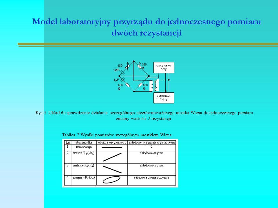 Model laboratoryjny przyrządu do jednoczesnego pomiaru dwóch rezystancji oscylosko p xy generator 1kHz 480  1F1F 1F1F Rys.4 Układ do sprawdzenie działania szczególnego niezrównoważonego mostka Wiena do jednoczesnego pomiaru zmiany wartości 2 rezystancji.