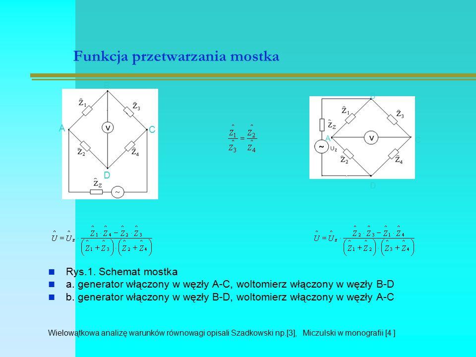 Funkcja przetwarzania mostka Rys.1. Schemat mostka a.