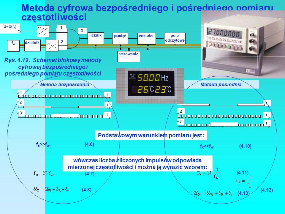 Metoda cyfrowa bezpośredniego i pośredniego pomiaru częstotliwości Rys.