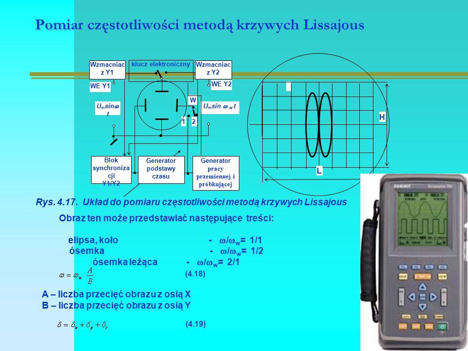 Pomiar częstotliwości metodą krzywych Lissajous 1 W klucz elektroniczny Generator podstawy czasu U m sin  w  t U m sin  t Generator pracy przemien