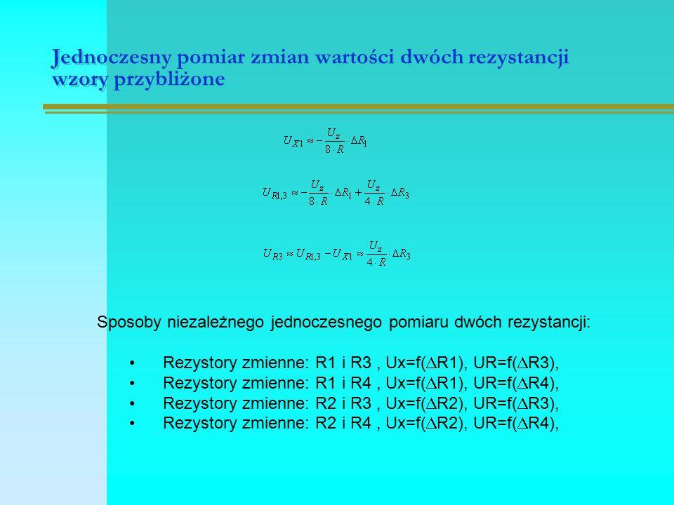 Jednoczesny pomiar zmian wartości dwóch rezystancji wzory przybliżone Sposoby niezależnego jednoczesnego pomiaru dwóch rezystancji: Rezystory zmienne: R1 i R3, Ux=f(  R1), UR=f(  R3), Rezystory zmienne: R1 i R4, Ux=f(  R1), UR=f(  R4), Rezystory zmienne: R2 i R3, Ux=f(  R2), UR=f(  R3), Rezystory zmienne: R2 i R4, Ux=f(  R2), UR=f(  R4),