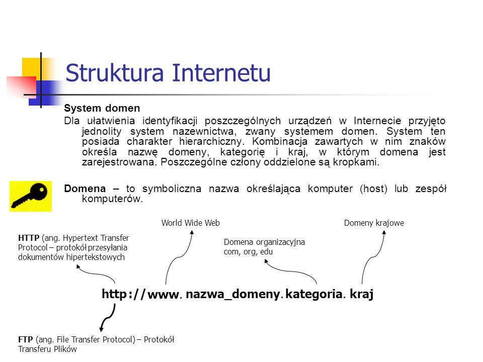 Struktura Internetu System domen Dla ułatwienia identyfikacji poszczególnych urządzeń w Internecie przyjęto jednolity system nazewnictwa, zwany systemem domen.