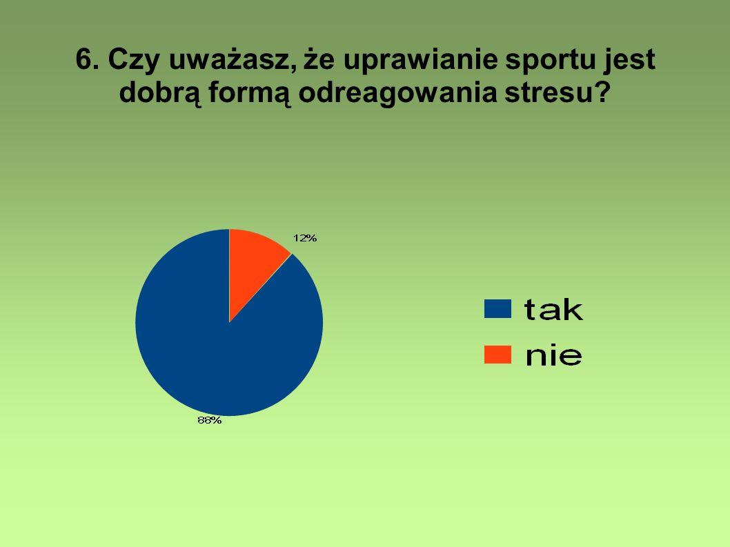 6. Czy uważasz, że uprawianie sportu jest dobrą formą odreagowania stresu?