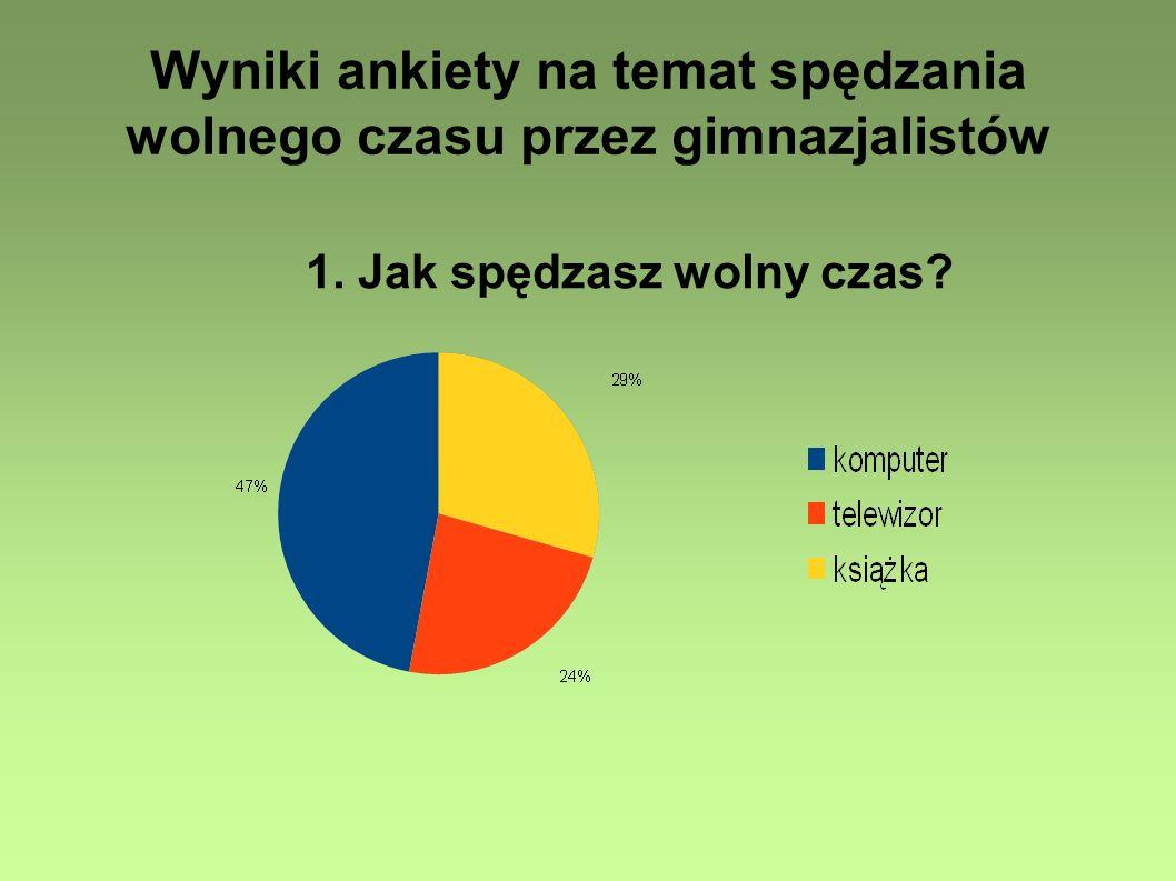 Wyniki ankiety na temat spędzania wolnego czasu przez gimnazjalistów 1. Jak spędzasz wolny czas?
