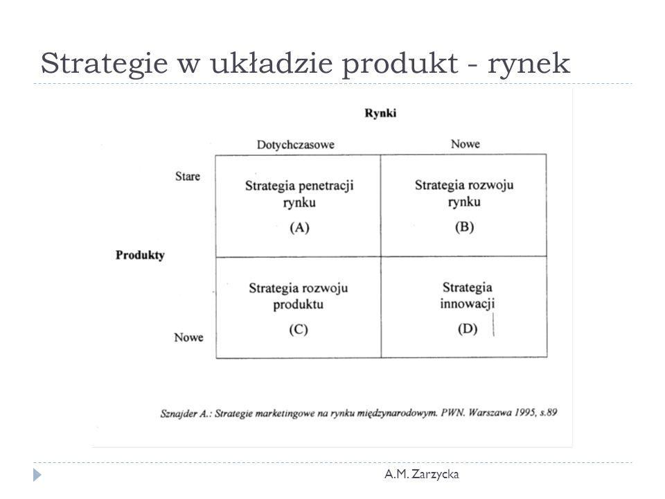 Strategie w układzie produkt - rynek A.M. Zarzycka