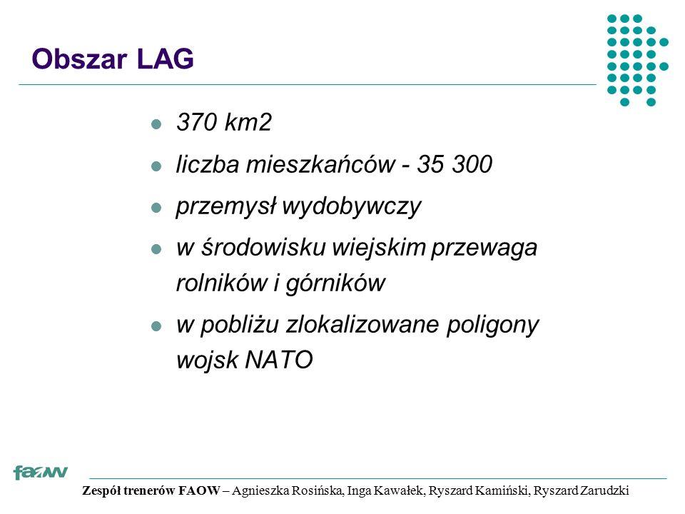 Zespół trenerów FAOW – Agnieszka Rosińska, Inga Kawałek, Ryszard Kamiński, Ryszard Zarudzki Obszar LAG 370 km2 liczba mieszkańców - 35 300 przemysł wydobywczy w środowisku wiejskim przewaga rolników i górników w pobliżu zlokalizowane poligony wojsk NATO