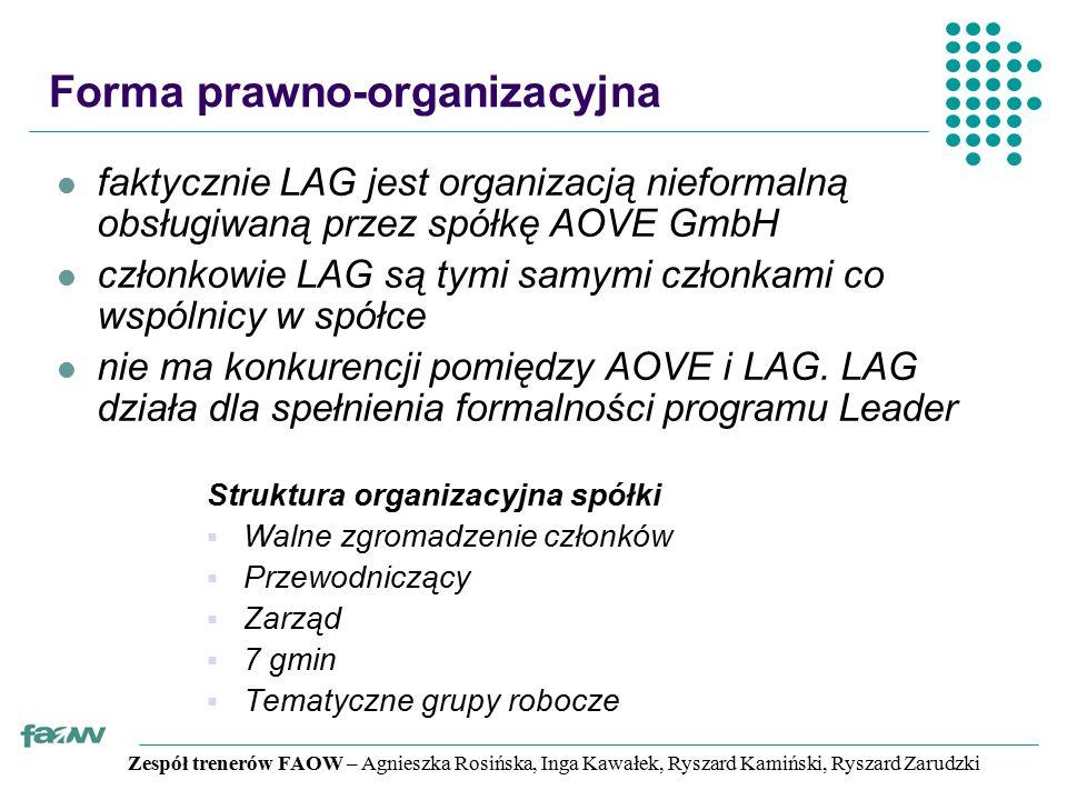 Zespół trenerów FAOW – Agnieszka Rosińska, Inga Kawałek, Ryszard Kamiński, Ryszard Zarudzki Forma prawno-organizacyjna faktycznie LAG jest organizacją nieformalną obsługiwaną przez spółkę AOVE GmbH członkowie LAG są tymi samymi członkami co wspólnicy w spółce nie ma konkurencji pomiędzy AOVE i LAG.