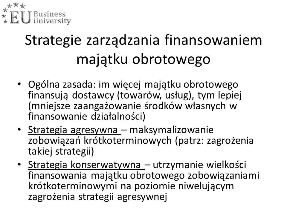 Strategie zarządzania finansowaniem majątku obrotowego Ogólna zasada: im więcej majątku obrotowego finansują dostawcy (towarów, usług), tym lepiej (mniejsze zaangażowanie środków własnych w finansowanie działalności) Strategia agresywna – maksymalizowanie zobowiązań krótkoterminowych (patrz: zagrożenia takiej strategii) Strategia konserwatywna – utrzymanie wielkości finansowania majątku obrotowego zobowiązaniami krótkoterminowymi na poziomie niwelującym zagrożenia strategii agresywnej