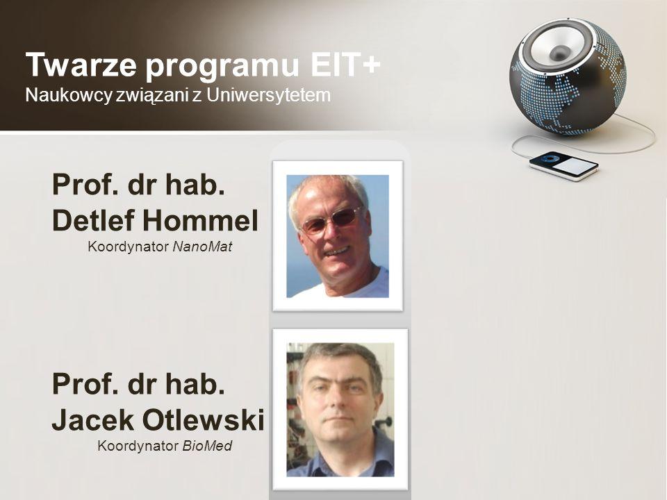 Twarze programu EIT+ Naukowcy związani z Uniwersytetem Prof.