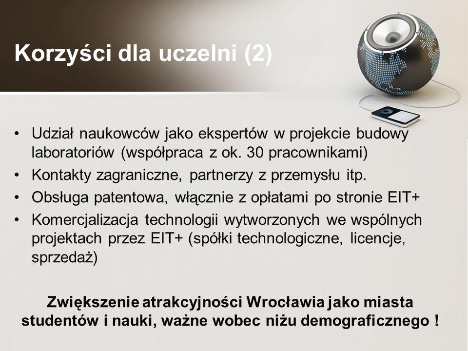 Korzyści dla uczelni (2) Udział naukowców jako ekspertów w projekcie budowy laboratoriów (współpraca z ok.