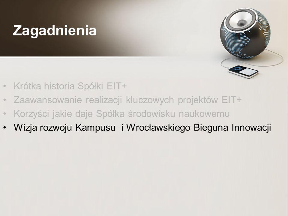 Zagadnienia Krótka historia Spółki EIT+ Zaawansowanie realizacji kluczowych projektów EIT+ Korzyści jakie daje Spółka środowisku naukowemu Wizja rozwoju Kampusu i Wrocławskiego Bieguna Innowacji