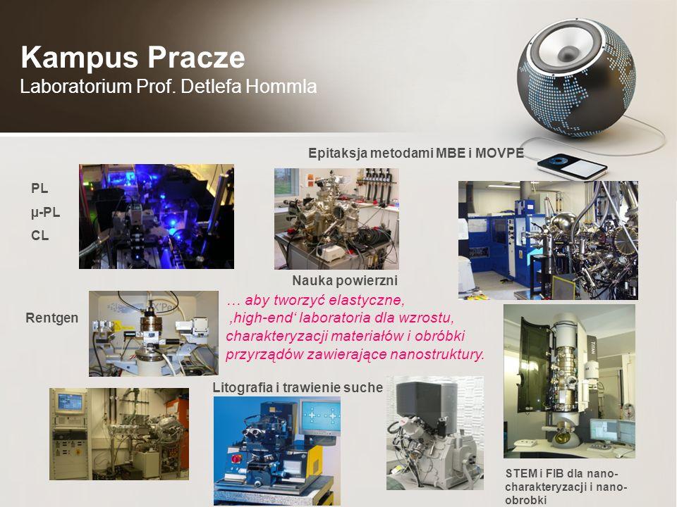 Kampus Pracze Laboratorium Prof.