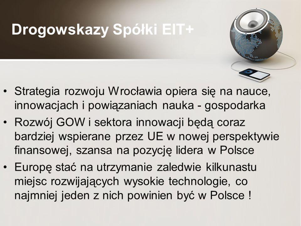 Drogowskazy Spółki EIT+ Strategia rozwoju Wrocławia opiera się na nauce, innowacjach i powiązaniach nauka - gospodarka Rozwój GOW i sektora innowacji będą coraz bardziej wspierane przez UE w nowej perspektywie finansowej, szansa na pozycję lidera w Polsce Europę stać na utrzymanie zaledwie kilkunastu miejsc rozwijających wysokie technologie, co najmniej jeden z nich powinien być w Polsce !