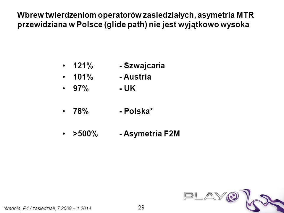 Wbrew twierdzeniom operatorów zasiedziałych, asymetria MTR przewidziana w Polsce (glide path) nie jest wyjątkowo wysoka 29 121%- Szwajcaria 101%- Austria 97%- UK 78%- Polska* >500%- Asymetria F2M *średnia, P4 / zasiedziali, 7.2009 – 1.2014