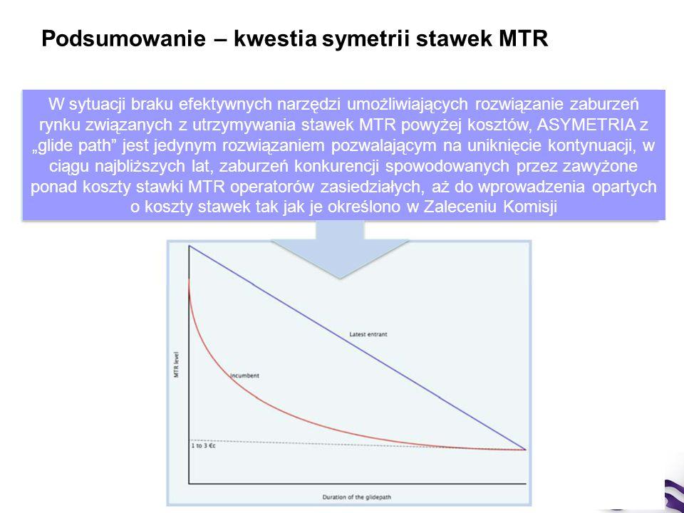 """Podsumowanie – kwestia symetrii stawek MTR W sytuacji braku efektywnych narzędzi umożliwiających rozwiązanie zaburzeń rynku związanych z utrzymywania stawek MTR powyżej kosztów, ASYMETRIA z """"glide path jest jedynym rozwiązaniem pozwalającym na uniknięcie kontynuacji, w ciągu najbliższych lat, zaburzeń konkurencji spowodowanych przez zawyżone ponad koszty stawki MTR operatorów zasiedziałych, aż do wprowadzenia opartych o koszty stawek tak jak je określono w Zaleceniu Komisji"""