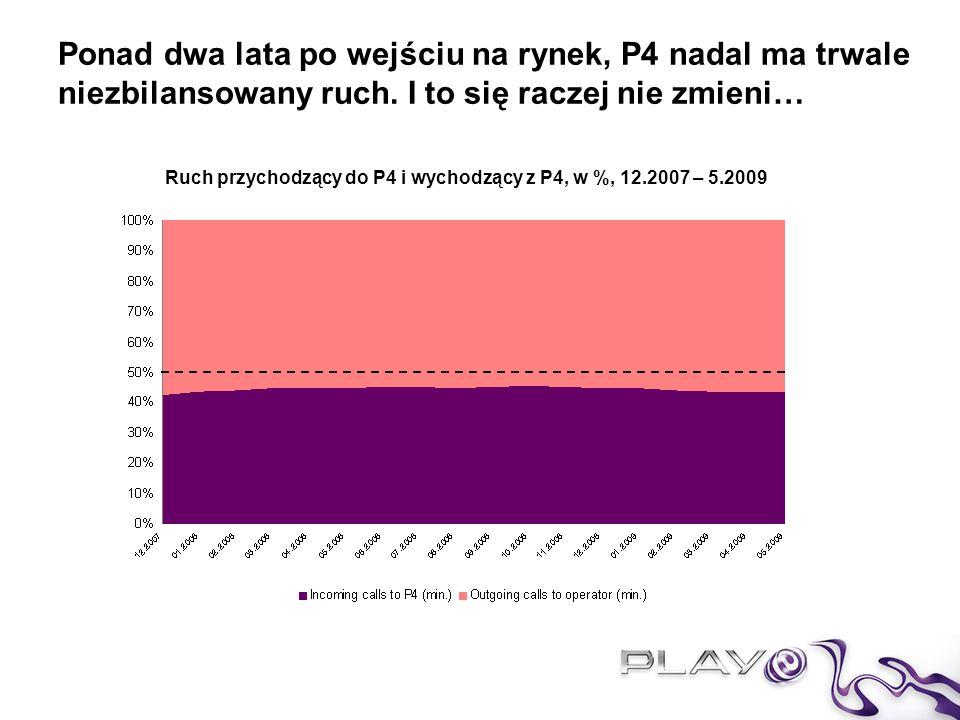 Ponad dwa lata po wejściu na rynek, P4 nadal ma trwale niezbilansowany ruch.