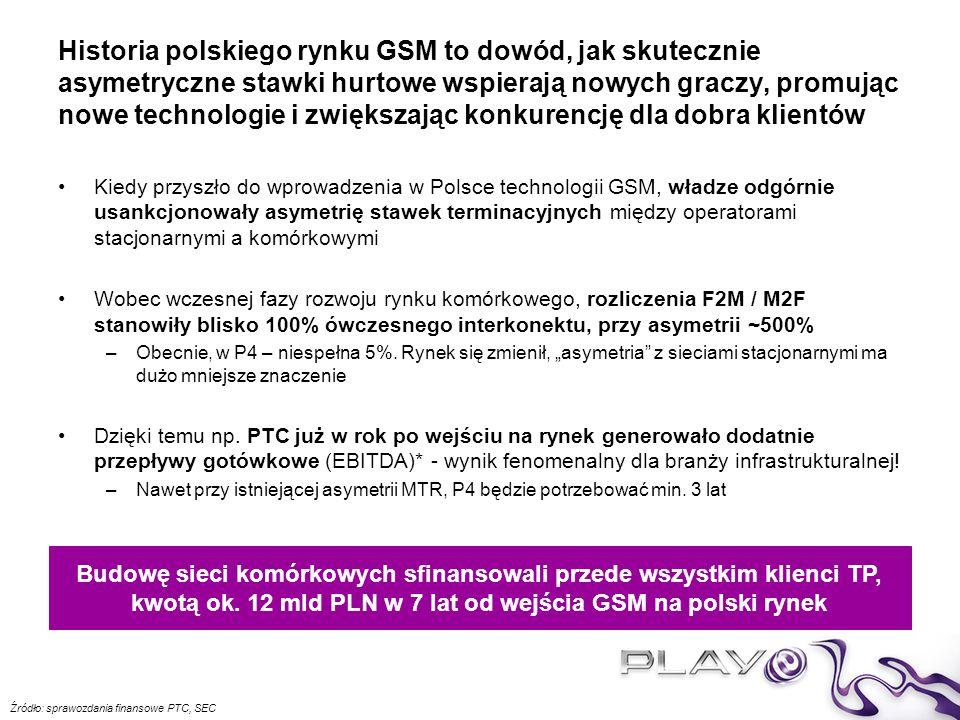 """Mówienie o """"nieprzyzwoitej rencie regulacyjnej nowych operatorów zakrawa na śmieszność, jeśli zna się historię polskiego rynku telekomunikacyjnego P4 ~1 mld PLN 2007-2014* Polkomtel + PTC + Centertel 12 mld PLN** 1996-2004 Źródło: *) szacunki operatorów zasiedziałych **) szacunki P4"""