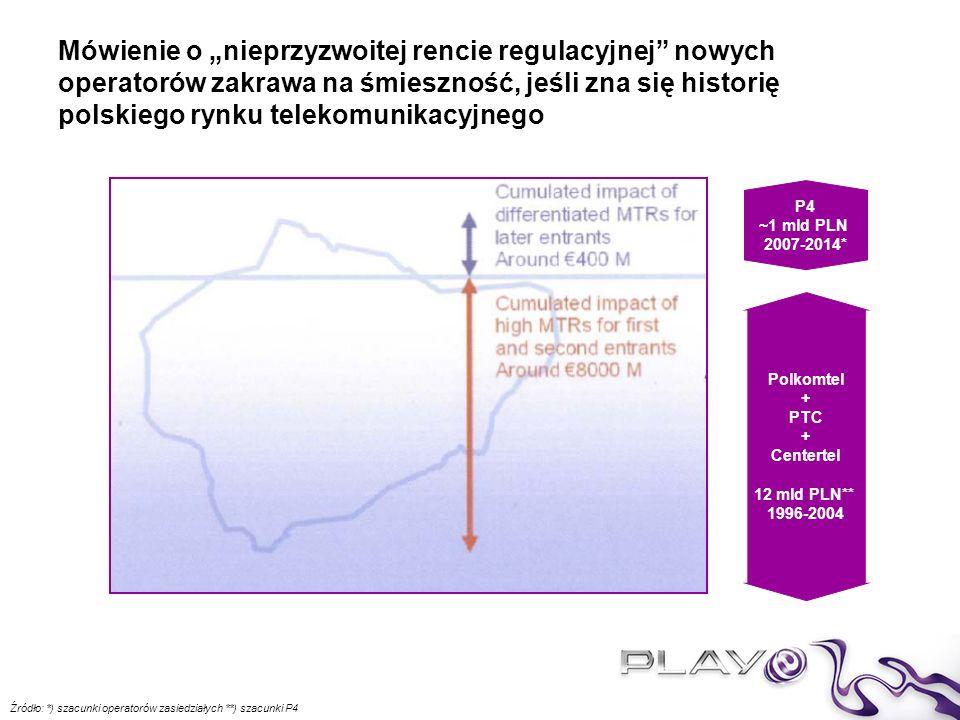 Konsekwentna polityka Komisji nakierowana na obniżenie stawek MTR to nie tyle walka o niższe stawki, co o zmianę struktury rynku tak, aby wyrównać szanse konkurencyjne Stawki MTR w krajach UE-27 w latach (eurocenty netto) Docelowy poziom MTR przewidywany przez Komisję Europejską !!.