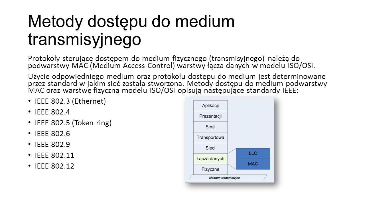 Metody dostępu do medium transmisyjnego Protokoły sterujące dostępem do medium fizycznego (transmisyjnego) należą do podwarstwy MAC (Medium Access Con