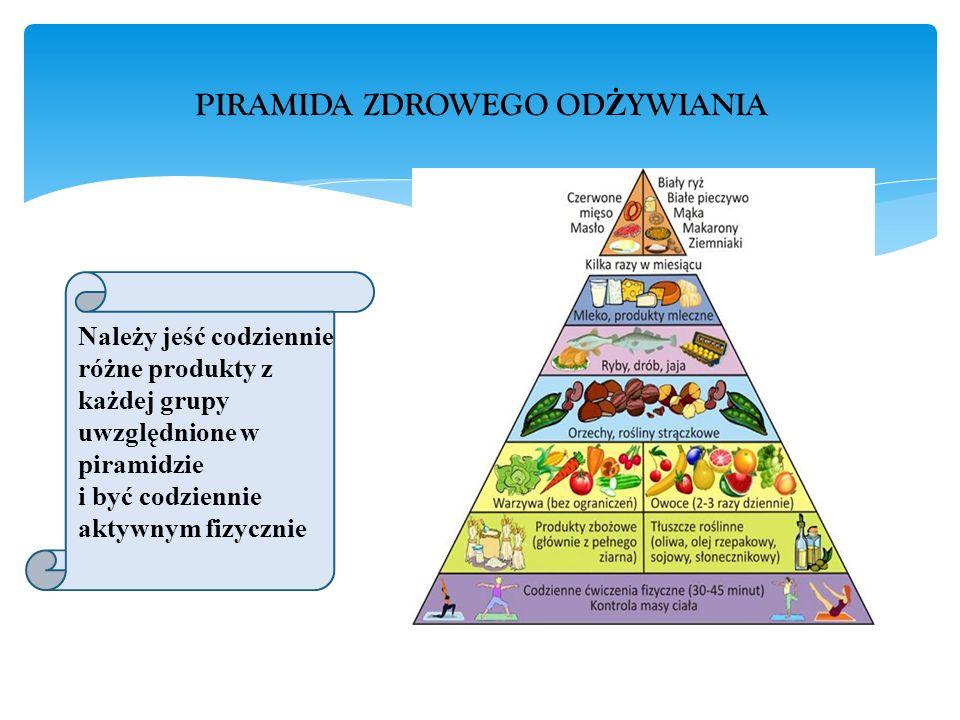 PIRAMIDA ZDROWEGO OD Ż YWIANIA Należy jeść codziennie różne produkty z każdej grupy uwzględnione w piramidzie i być codziennie aktywnym fizycznie