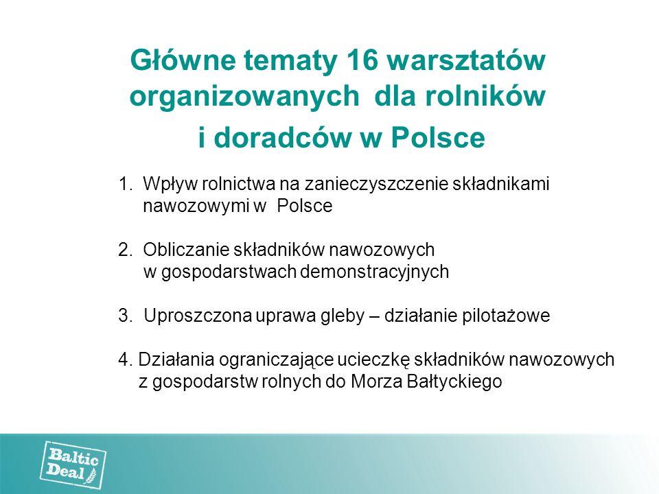 Główne tematy 16 warsztatów organizowanych dla rolników i doradców w Polsce 1.Wpływ rolnictwa na zanieczyszczenie składnikami nawozowymi w Polsce 2.Obliczanie składników nawozowych w gospodarstwach demonstracyjnych 3.