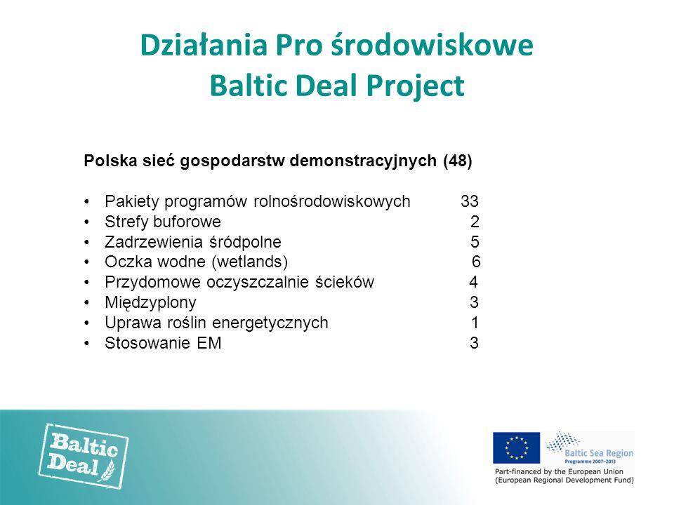 Działania Pro środowiskowe Baltic Deal Project Polska sieć gospodarstw demonstracyjnych (48) Pakiety programów rolnośrodowiskowych 33 Strefy buforowe 2 Zadrzewienia śródpolne 5 Oczka wodne (wetlands) 6 Przydomowe oczyszczalnie ścieków 4 Międzyplony 3 Uprawa roślin energetycznych 1 Stosowanie EM 3