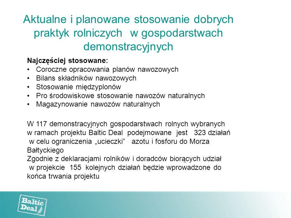 """Aktualne i planowane stosowanie dobrych praktyk rolniczych w gospodarstwach demonstracyjnych W 117 demonstracyjnych gospodarstwach rolnych wybranych w ramach projektu Baltic Deal podejmowane jest 323 działań w celu ograniczenia """"ucieczki azotu i fosforu do Morza Bałtyckiego Zgodnie z deklaracjami rolników i doradców biorących udział w projekcie 155 kolejnych działań będzie wprowadzone do końca trwania projektu Najczęściej stosowane: Coroczne opracowania planów nawozowych Bilans składników nawozowych Stosowanie międzyplonów Pro środowiskowe stosowanie nawozów naturalnych Magazynowanie nawozów naturalnych"""