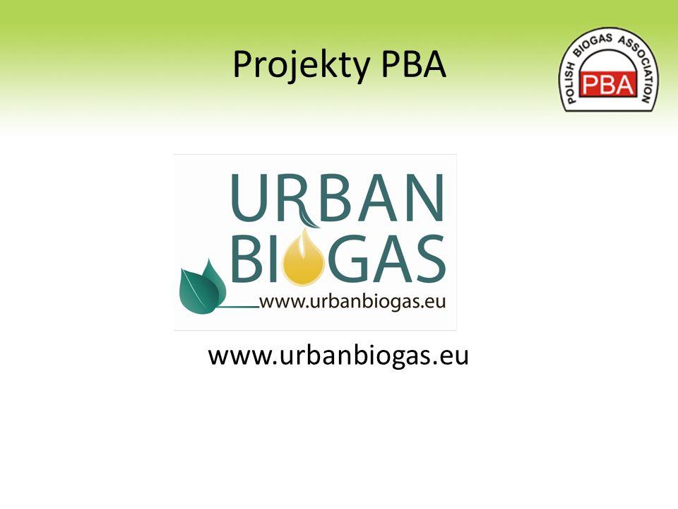 Projekty PBA www.urbanbiogas.eu
