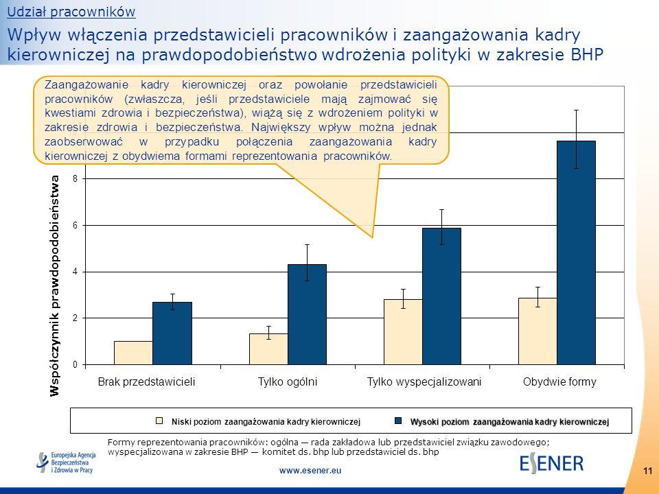 11 www.esener.eu Formy reprezentowania pracowników: ogólna — rada zakładowa lub przedstawiciel związku zawodowego; wyspecjalizowana w zakresie BHP — k