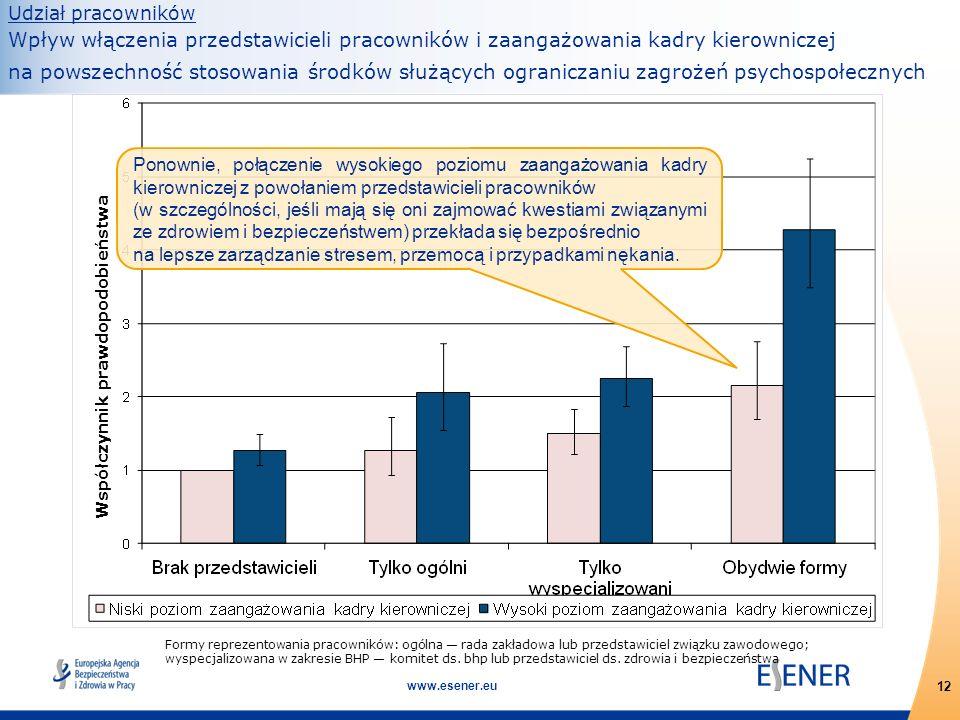 12 www.esener.eu Formy reprezentowania pracowników: ogólna — rada zakładowa lub przedstawiciel związku zawodowego; wyspecjalizowana w zakresie BHP — k