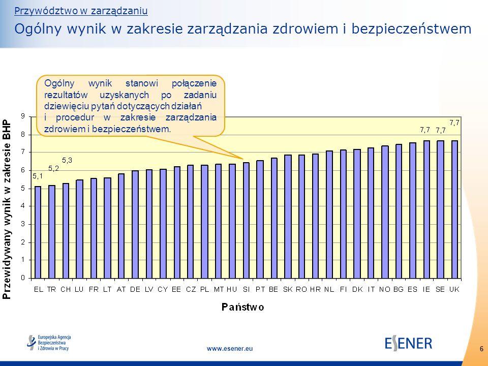 6 www.esener.eu Przywództwo w zarządzaniu Ogólny wynik w zakresie zarządzania zdrowiem i bezpieczeństwem Ogólny wynik stanowi połączenie rezultatów uz
