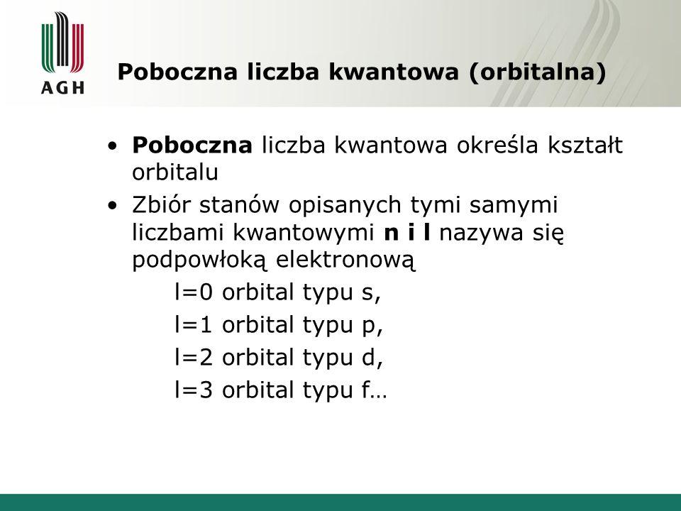 Poboczna liczba kwantowa (orbitalna) Poboczna liczba kwantowa określa kształt orbitalu Zbiór stanów opisanych tymi samymi liczbami kwantowymi n i l nazywa się podpowłoką elektronową l=0 orbital typu s, l=1 orbital typu p, l=2 orbital typu d, l=3 orbital typu f…